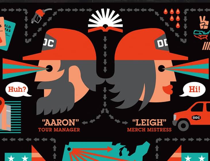 Aaron Draplin Graphic Design Inspiration